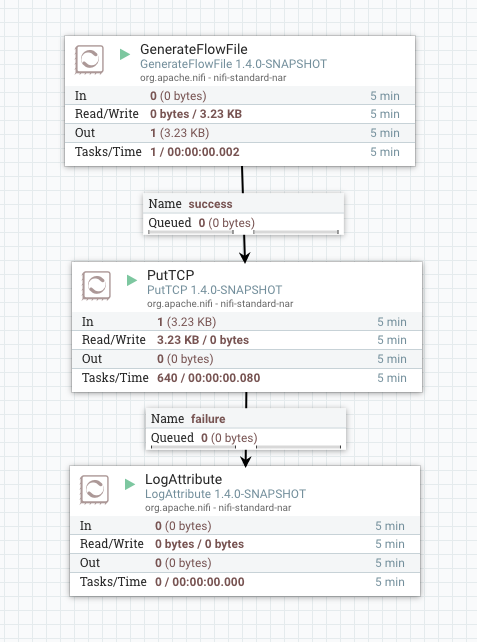 Apache NiFi - Processing Multi-line Logs